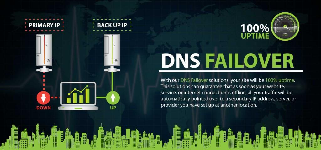 dns-failover-1-1024x480